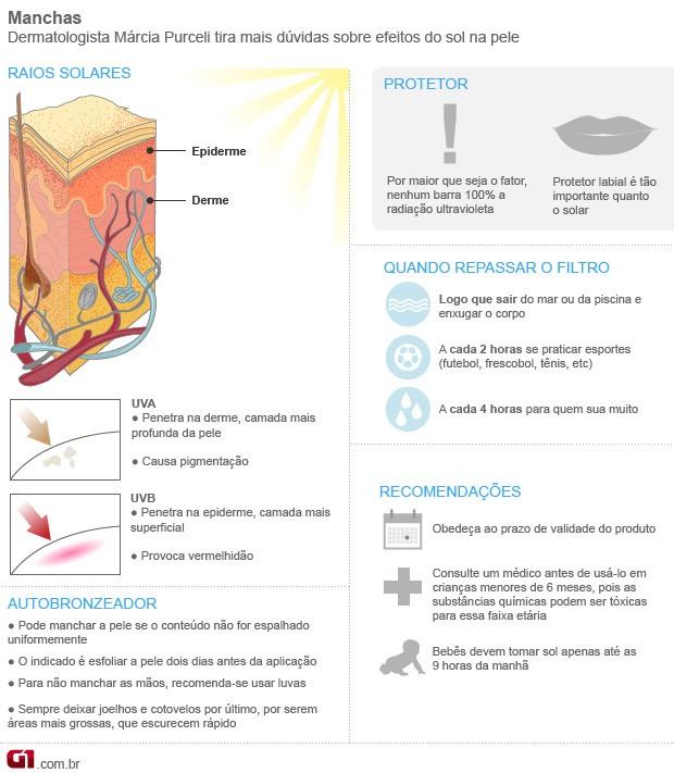 raios-solares-manchas