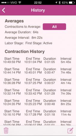 contrações trabalho de parto
