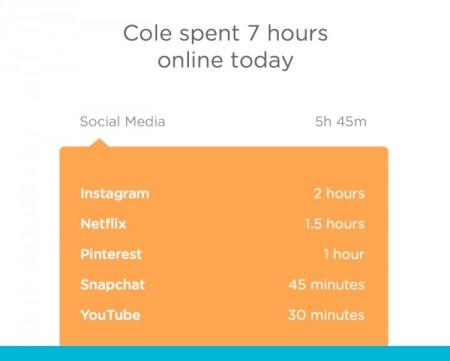 tempo em cda app